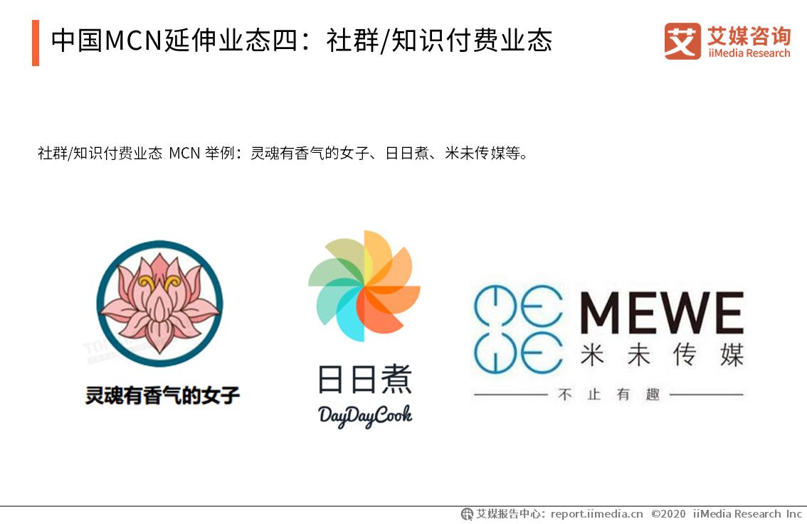 中国MCN延伸业态:社群/知识付费业态