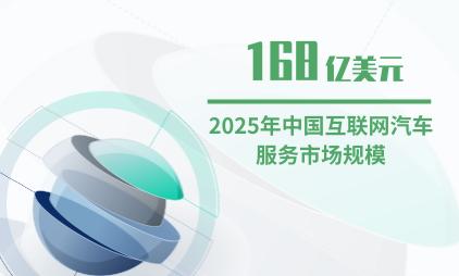 汽车服务行业数据分析:2025年中国互联网汽车服务市场规模预计达168亿美元