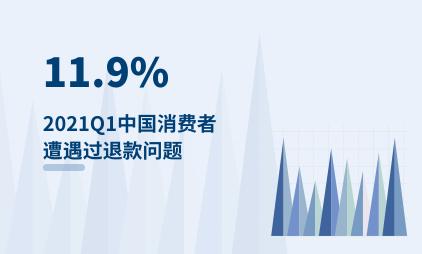 消费行业数据分析:2021Q1中国11.9%消费者遭遇过退款问题