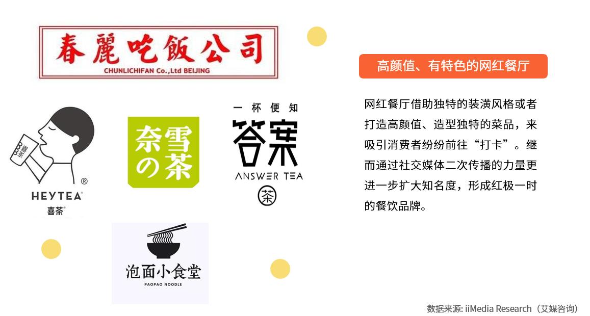 2019中国餐饮行业市场数据及市场发展趋势