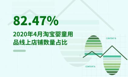 婴幼儿行业数据分析:2020年4月淘宝婴童用品线上店铺数量占比82.47%