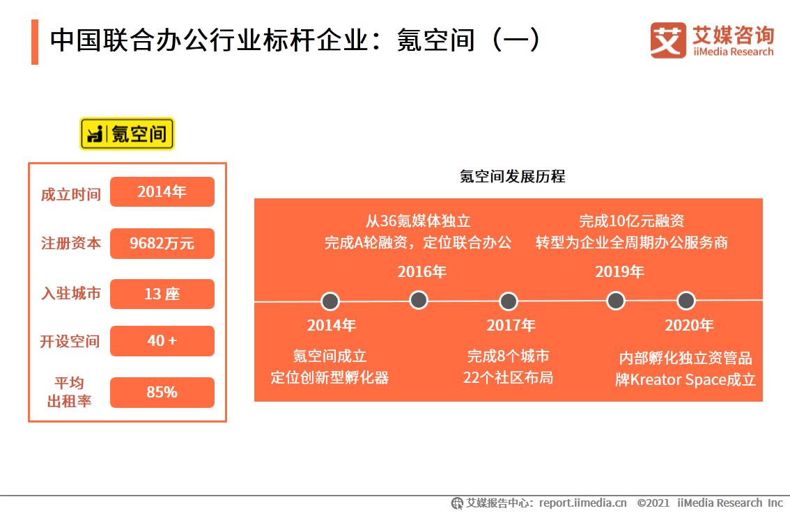 中国联合办公行业标杆企业:氪空间(一)