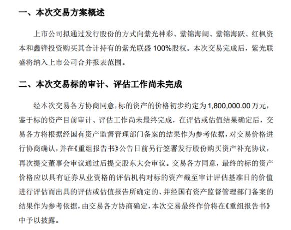 180亿!紫光国微拟收购安全芯片组件商Linxens,拓展智能安全芯片产业链