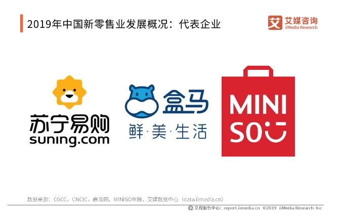 2019中国新兴零售行业典型案例分析——苏宁易购、盒马生鲜、名创优品