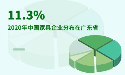 家居行业数据分析:2020年中国11.3%家具企业分布在广东省