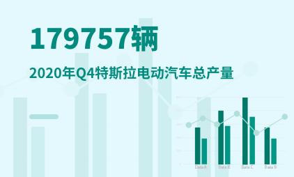 新能源汽车行业数据分析:2020年Q4特斯拉电动汽车总产量为179757辆