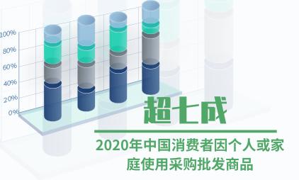 批发行业数据分析:2020年超七成中国消费者因个人或家庭使用采购批发商品