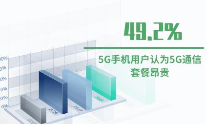 5G手机行业数据分析:2020H1中国近五成5G手机用户认为5G通信套餐昂贵