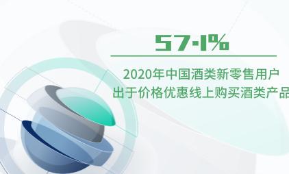 酒类新零售行业数据分析:2020年中国57.1%酒类新零售用户出于价格优惠线上购买酒类产品