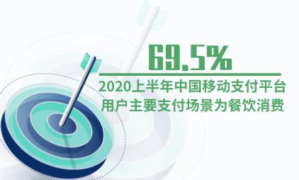 移动支付行业数据分析:2020上半年69.5%中国移动支付平台用户主要支付场景为餐饮消费