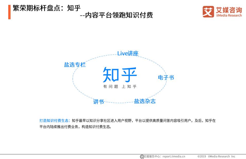 中国互联网迎发展20周年 内容平台领跑知识付费
