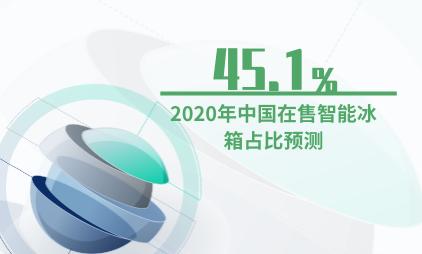 智能家居行业数据分析:预计2020年中国在售智能冰箱占比为45.1%