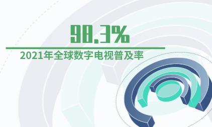 全球数字电视数据分析:预计2021年全球数字电视普及率将达98.3%