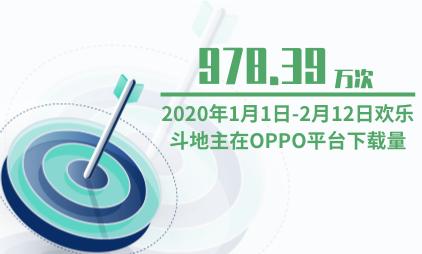 游戏行业数据分析:2020年1月1日-2月12日欢乐斗地主在OPPO平台下载量为978.39万次