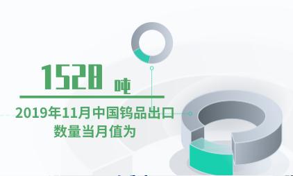 钨行业数据分析:2019年11月中国钨品出口数量当月值为1528吨