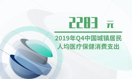 医疗保健行业数据分析:2019年Q4中国城镇居民人均医疗保健消费支出为2283元