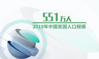 经济市场数据分析:2019年中国贫困人口规模为551万人