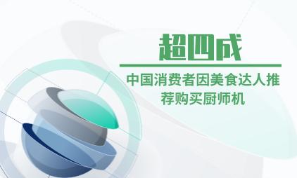 网红小家电行业数据分析:超四成中国消费者因美食达人推荐购买厨师机