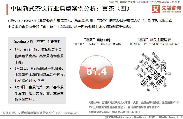 中国新式茶饮行业典型案例分析:喜茶(四)