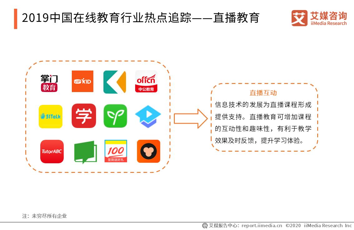 2019中国在线教育行业热点追踪——直播教育