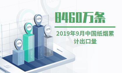 林业行业数据分析:2019年9月中国纸烟累计出口量为8460万条