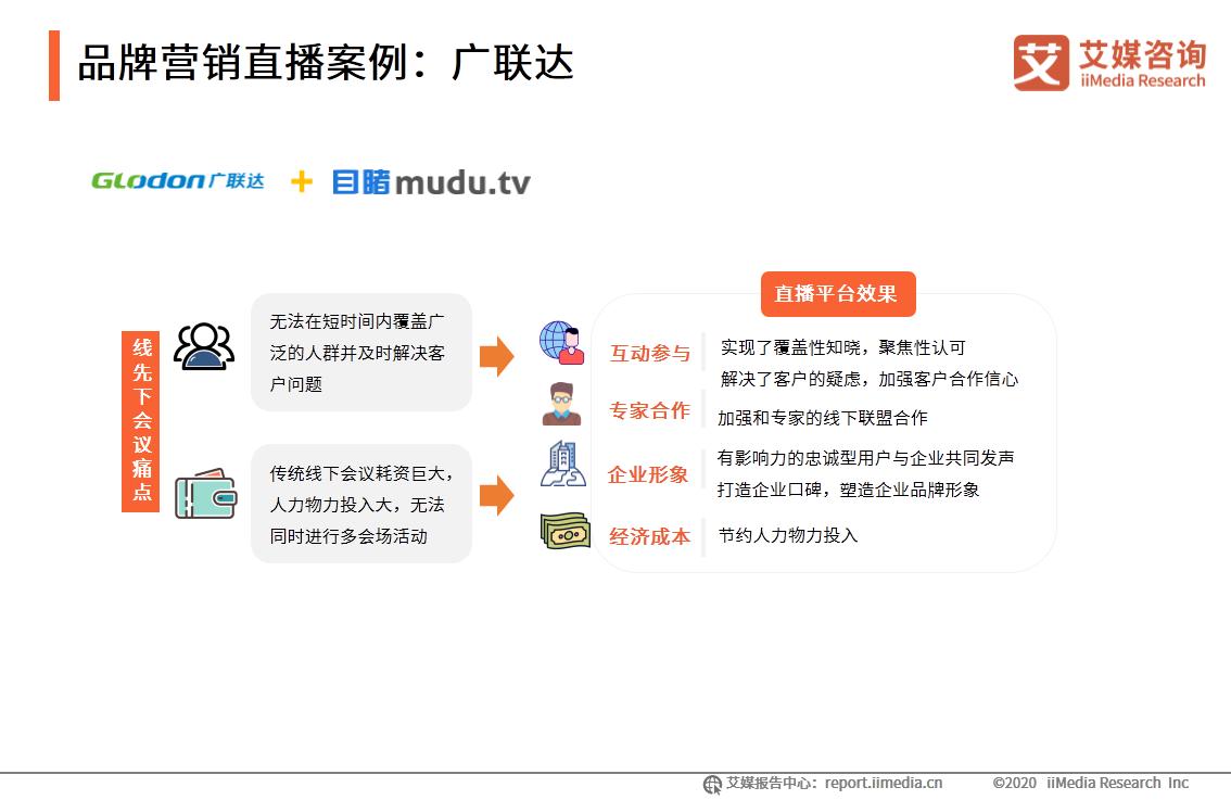 品牌营销直播案例:广联达