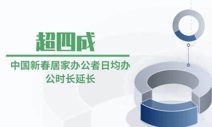 居家办公行业数据分析:超四成中国新春居家办公者日均办公时长延长