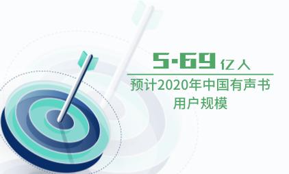 有声书行业数据分析:预计2020年中国有声书用户规模为5.69亿人
