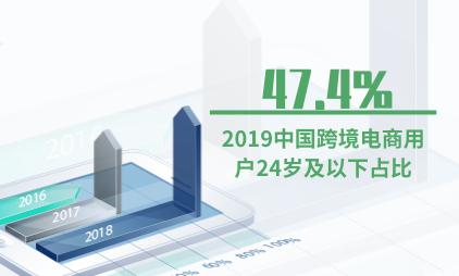 电商行业数据分析:2019中国跨境电商用户24岁及以下占比达47.4%