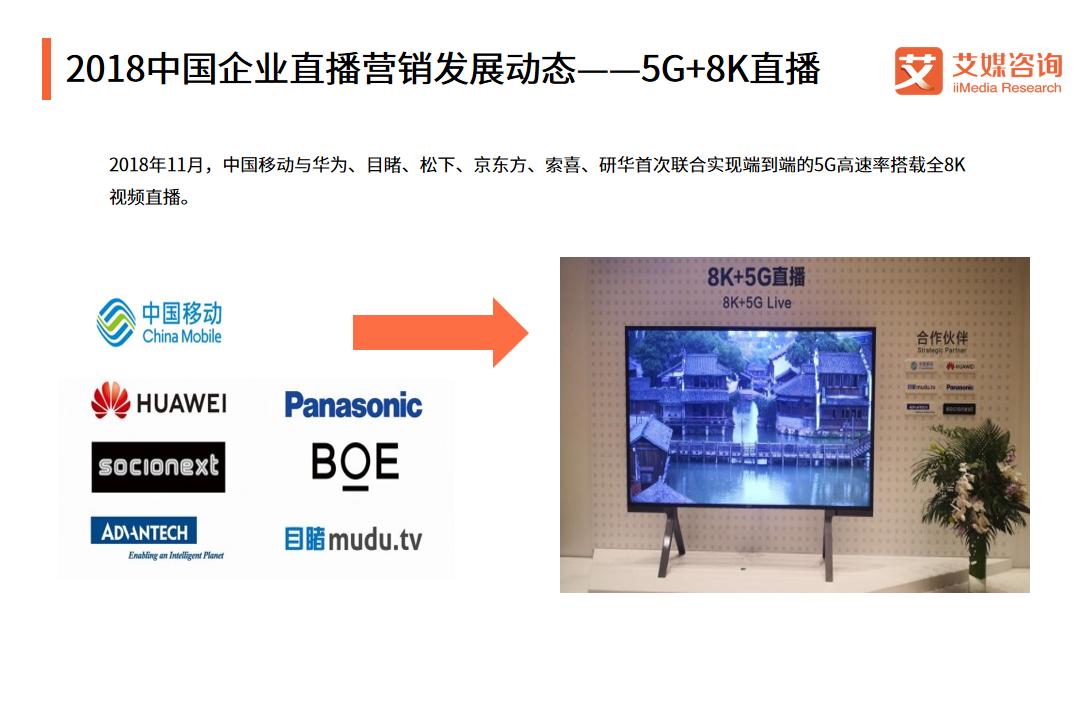 2018年中国企业直播营销发展动态