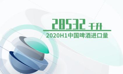 酒业行业数据分析:2020H1中国啤酒进口量共28532千升