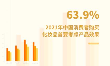化妆品行业数据分析:2021年中国63.9%消费者购买化妆品首要考虑产品效果