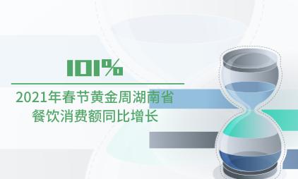餐饮行业数据分析:2021年春节黄金周湖南省餐饮消费额同比增长101%