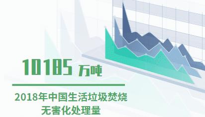 垃圾分類行業數據分析:2018年中國生活垃圾焚燒無害化處理量約為10185萬噸
