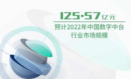 数字中台行业数据分析:预计2022年中国数字中台行业市场规模为125.57亿元