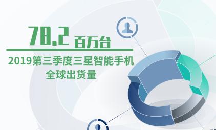 手机行业数据分析:2019第三季度三星智能手机全球出货量为78.2百万台