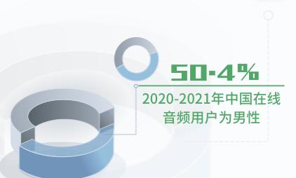 音频行业数据分析:2020-2021年中国50.4%在线音频用户为男性