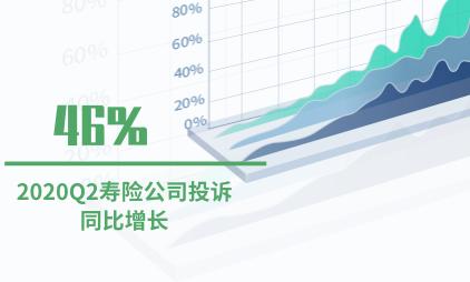 保险行业数据分析:2020年第二季度寿险公司投诉同比增长46%