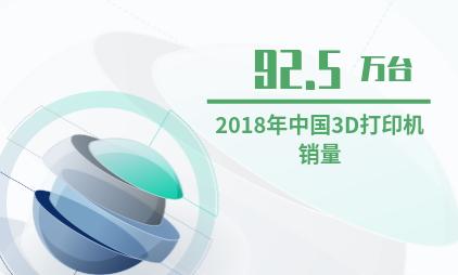 3D打印机行业数据分析:2018年中国3D打印机累计销量达92.5万台