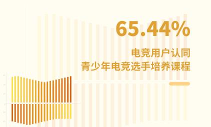 电竞行业数据分析:2021年中国65.44%用户认同青少年电竞选手培养课程