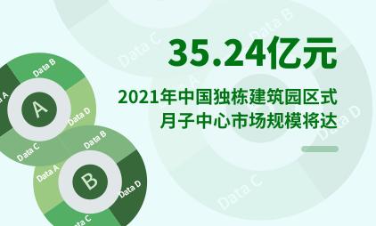 月子中心行业数据分析:2021年中国独栋建筑园区式月子中心市场规模将达35.24亿元