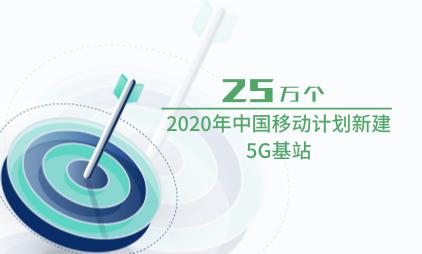 5G行业数据分析:2020年中国移动计划新建25万个5G基站