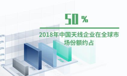 5G手机行业数据分析:2018年中国天线企业在全球市场份额中约占50%