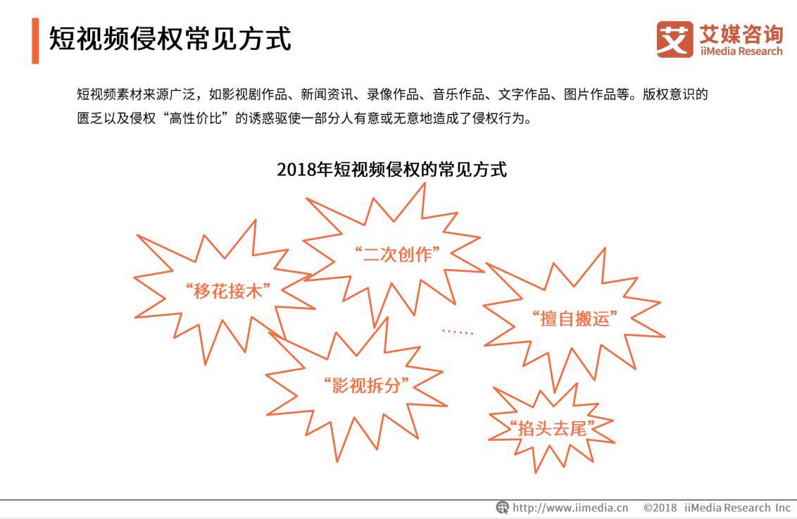 2018-2019中国短视频行业发展乱象:版权纷争、网络诈骗、假货橱窗