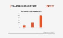 深圳计划到2023年打造10个人工智能重点产业集群 人工智能发展风险预警