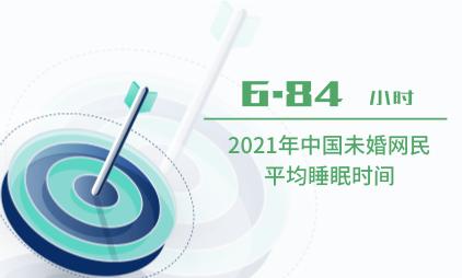 睡眠经济数据分析:2021年中国未婚网民平均睡眠时间为6.84小时
