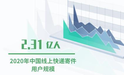 中国快递行业数据分析:预计2020年中国线上快递寄件用户规模达2.31亿人