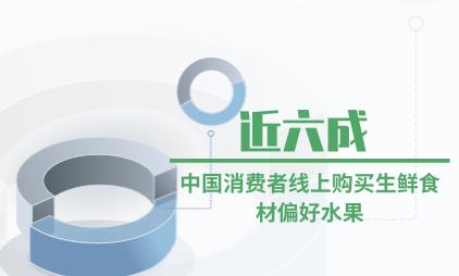 生鲜行业数据分析:近六成中国消费者线上购买生鲜食材偏好水果