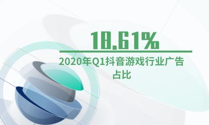 短视频行业数据分析:2020年Q1抖音游戏行业广告数占比18.61%