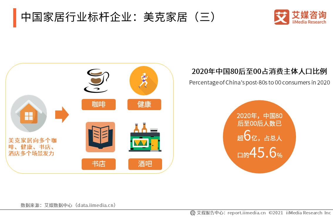 中国家居行业标杆企业:美克家居(三)